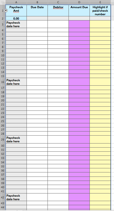 how to fill out a budget sheet